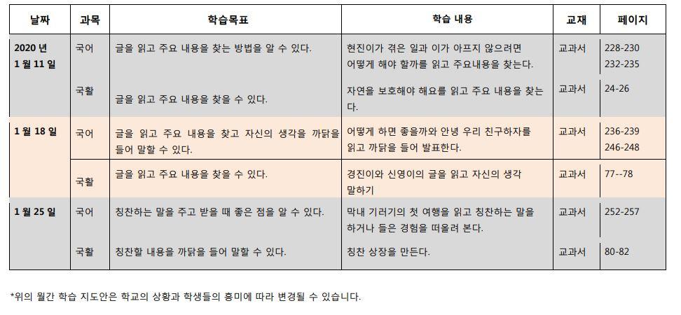 2020년 1월 교육계획안.JPG