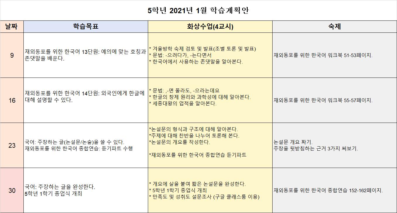 학습계획안_2021.1.png