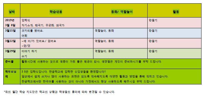 금요반 3월 교육계획안.JPG