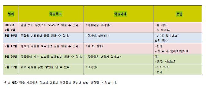 금요반 5월 교육계획안.JPG